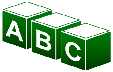 ABCs of Credit